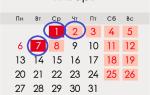 Робота пошти в новорічні свята 2020 року | в січні, в Москві, в СПб
