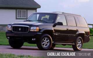 Новий Cadillac Escalade 2020 | фото, ціна, характеристики