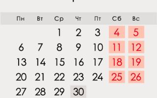 Квітень 2020 року в Росії: календар, свята, вихідні, як відпочиваємо
