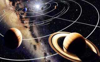 Ретроградні планети в 2020 році | таблиця, трактування, рух