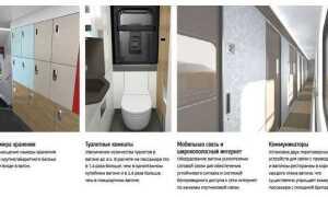 Вагон типу 2020 | новий проект РЖД, пасажирський, інноваційний