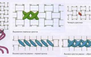 Схема вишивки хрестом Щури — символу 2020 року | новорічна, хрестиком