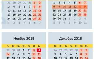 Триместри в школі 2018-2019 | канікули по триместрах