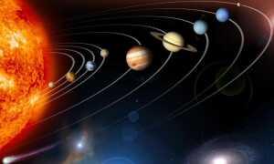 Ретроградні планети в 2019 році