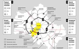 ЦКАД: детальна карта 2019: зміни, новини