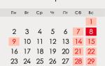 8 березня 2020 року: як відпочиваємо | свята, вихідні