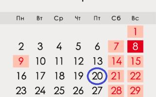 День весняного рівнодення в 2020 році: якого числа, дата