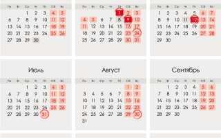 Виробничий календар на 2020 рік в Татарстані зі святами | затверджений, скачати
