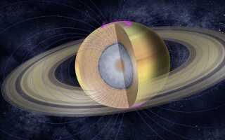 Сатурн у Козерозі 2017-2019 | транзит, для знаків