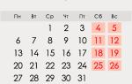 Липень 2020 року в Росії: календар, свята, вихідні, як відпочиваємо