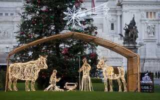 Новий 2019 рік у Римі | ціни, відпочинок, погода
