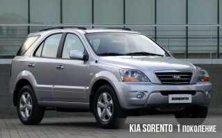 Новий Kia Sorento 2020 року | ціна, фото, характеристики