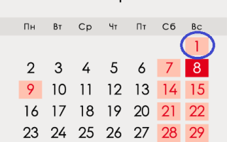 Прощена неділя в 2020 році | якого числа, дата
