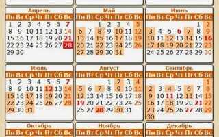 Календар вінчань на 2019 год   вінчальний православний