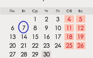 День здоров'я в 2020 році: якого числа, дата