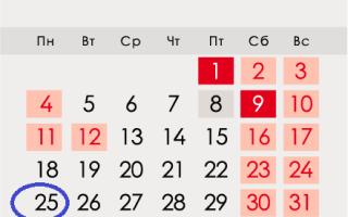 Останній дзвінок в 2020 році | 25 травня, в Москві, в Санкт-Петербурзі