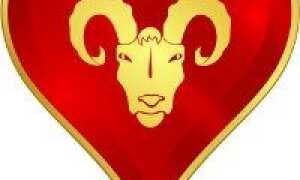 Любовний гороскоп на 2019 рік для всіх знаків зодіаку