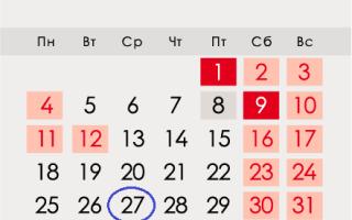 День бібліотекаря в 2020 році: якого числа в Росії | дата