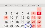 День театру в 2020 році: якого числа, дата
