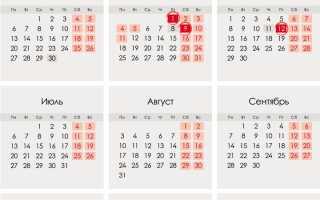 Виробничий календар 2020 зі святами і вихідними
