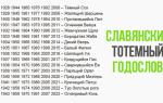 2020 рік за слов'янським календарем | який, символ, чий по російській календарем