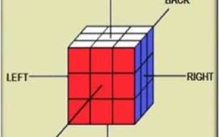 Як зібрати кубик рубика 3х3: схема з картинками для початківців