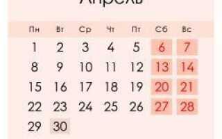 Квітень 2019 року в Росії: календар, свята, вихідні
